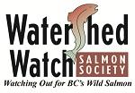 Watershed Watch Logo